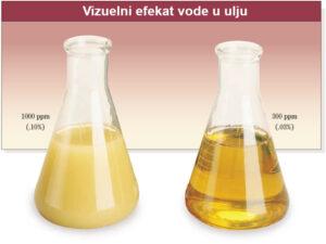 vizuelni efekat vode u ulju